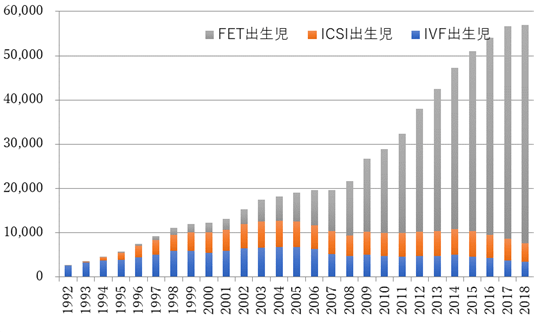 2020日本産科婦人科学会より参照イメージ
